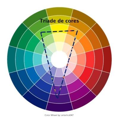tríade de cores